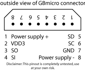 GBmicro-connector-pinout.png