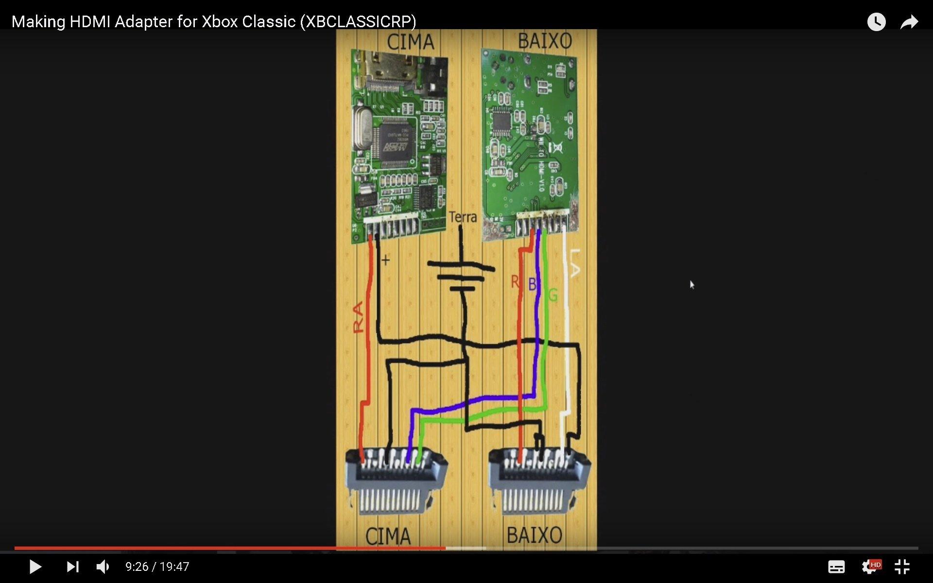 cheap xbox hdmi mod | GBAtemp.net - The Independent Video ... on