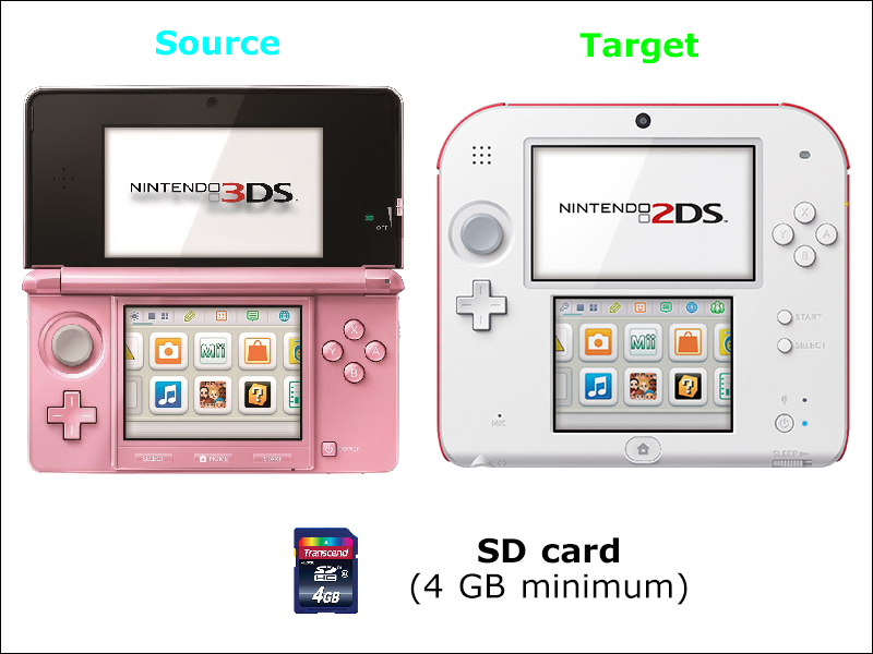 o3DS + o2DS + SD.png