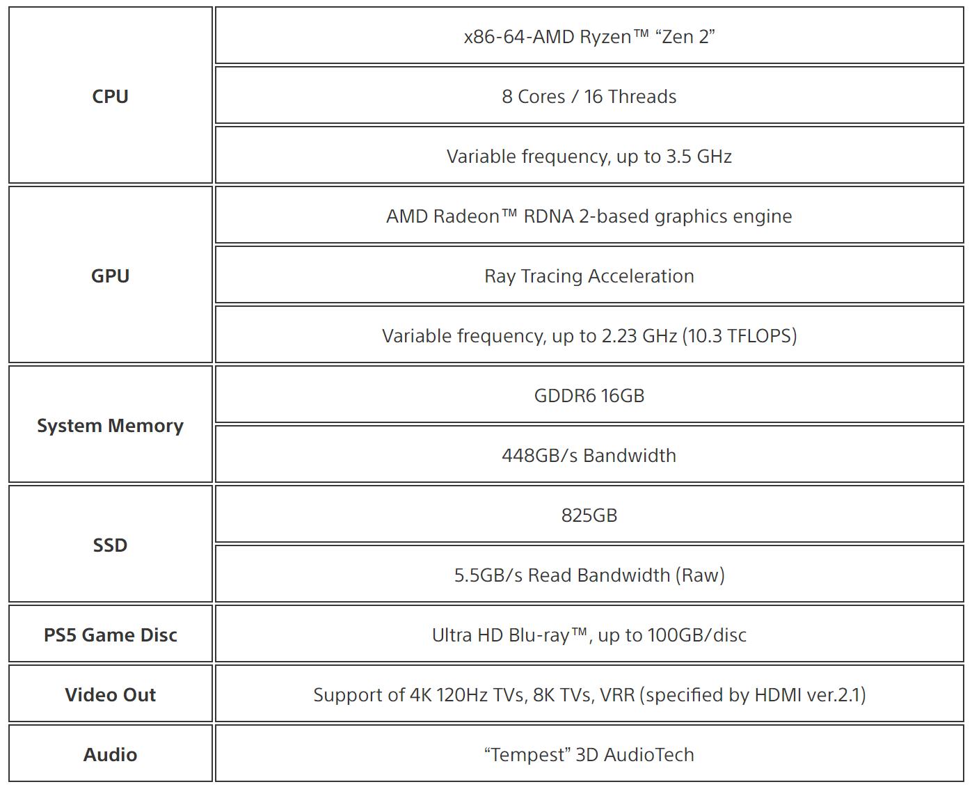 PS5 specs.PNG