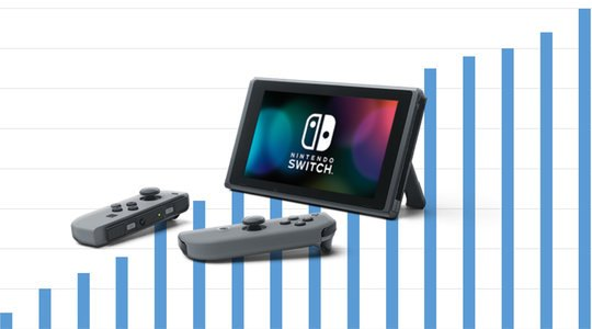 rsz_nintendo-switch-sales-prediction.jpg