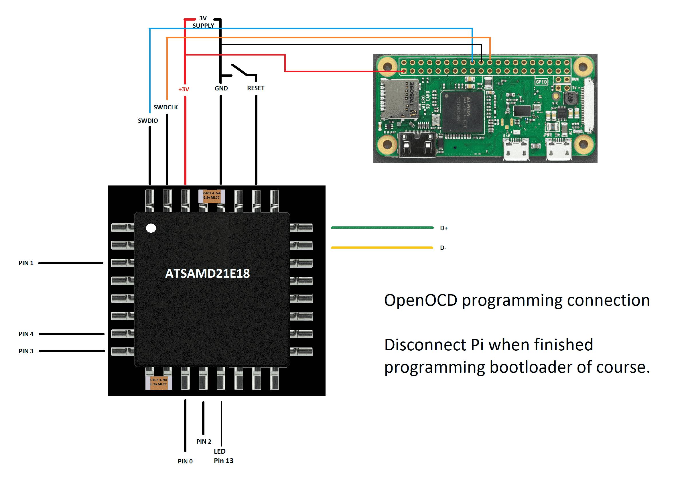 SAMD pi connection.