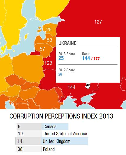 ukraine.is.corrupt.jpg