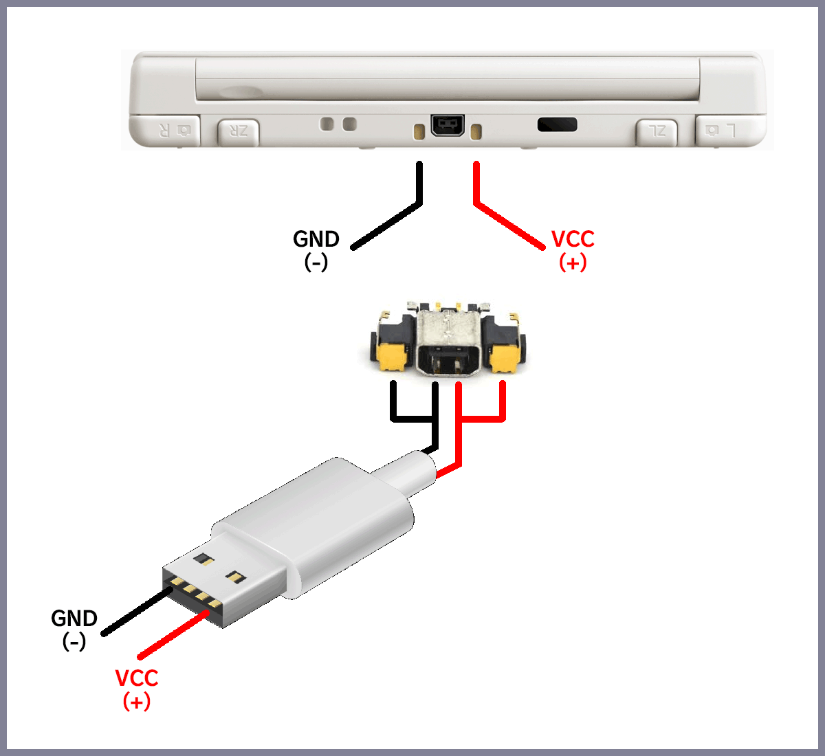 USB-to-(3)DS(i)-charger-port.png